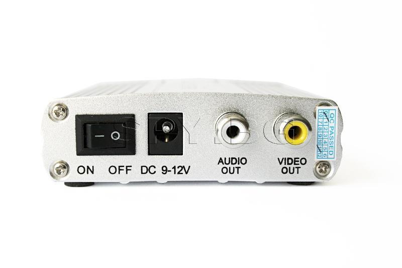 Комплект безжична камера и приемник