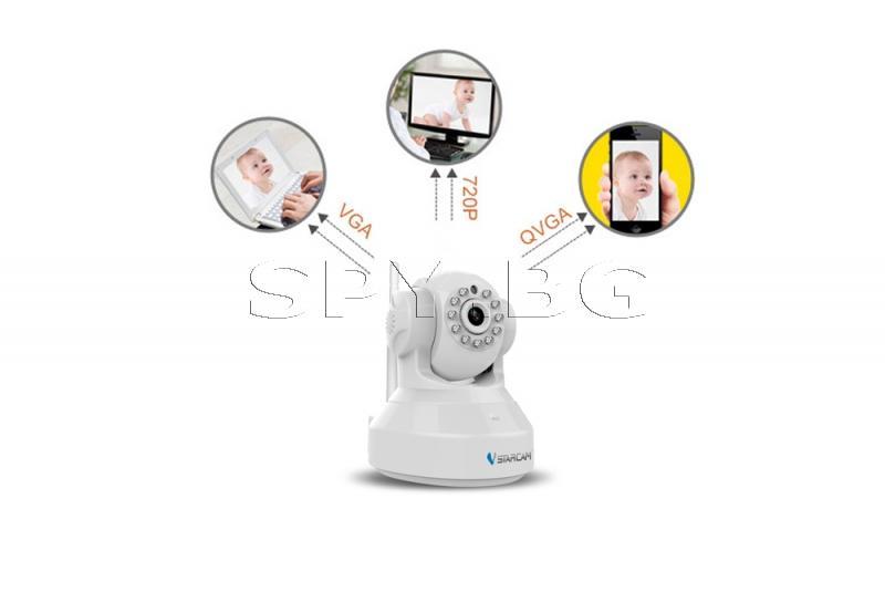 IP камера за домашен мониторинг