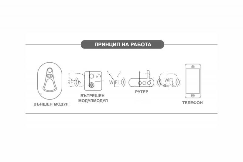 Wi-Fi шпионка