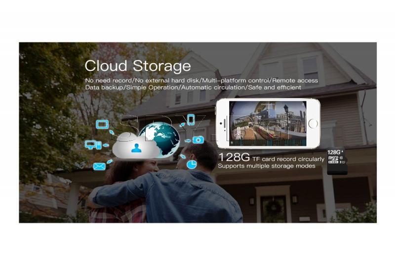 Охранителна IP камера