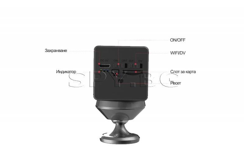 Комбинирана IP камера 1080р